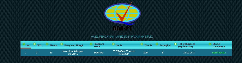 377/SK/BAN-PT/Akred/S/IX/2014
