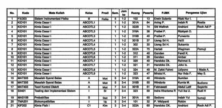 JADWAL UAS GASAL 2016/2017
