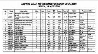 Jadwal Ujian Akhir Semester Genap 2017/2018
