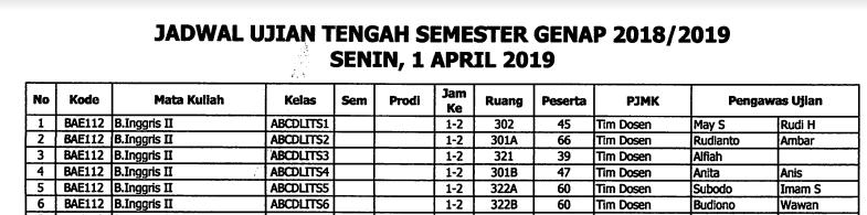 Jadwal Ujian Tengah Semester Genap 2018/2019