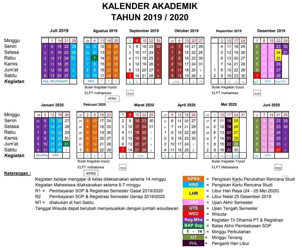 Kalender Akademik Universitas Airlangga Tahun 2019/2020
