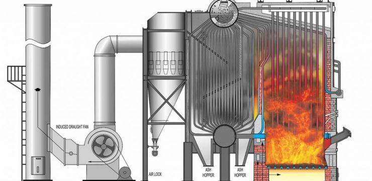 Studi Kegagalan Superheater Konvektif Industri Boiler